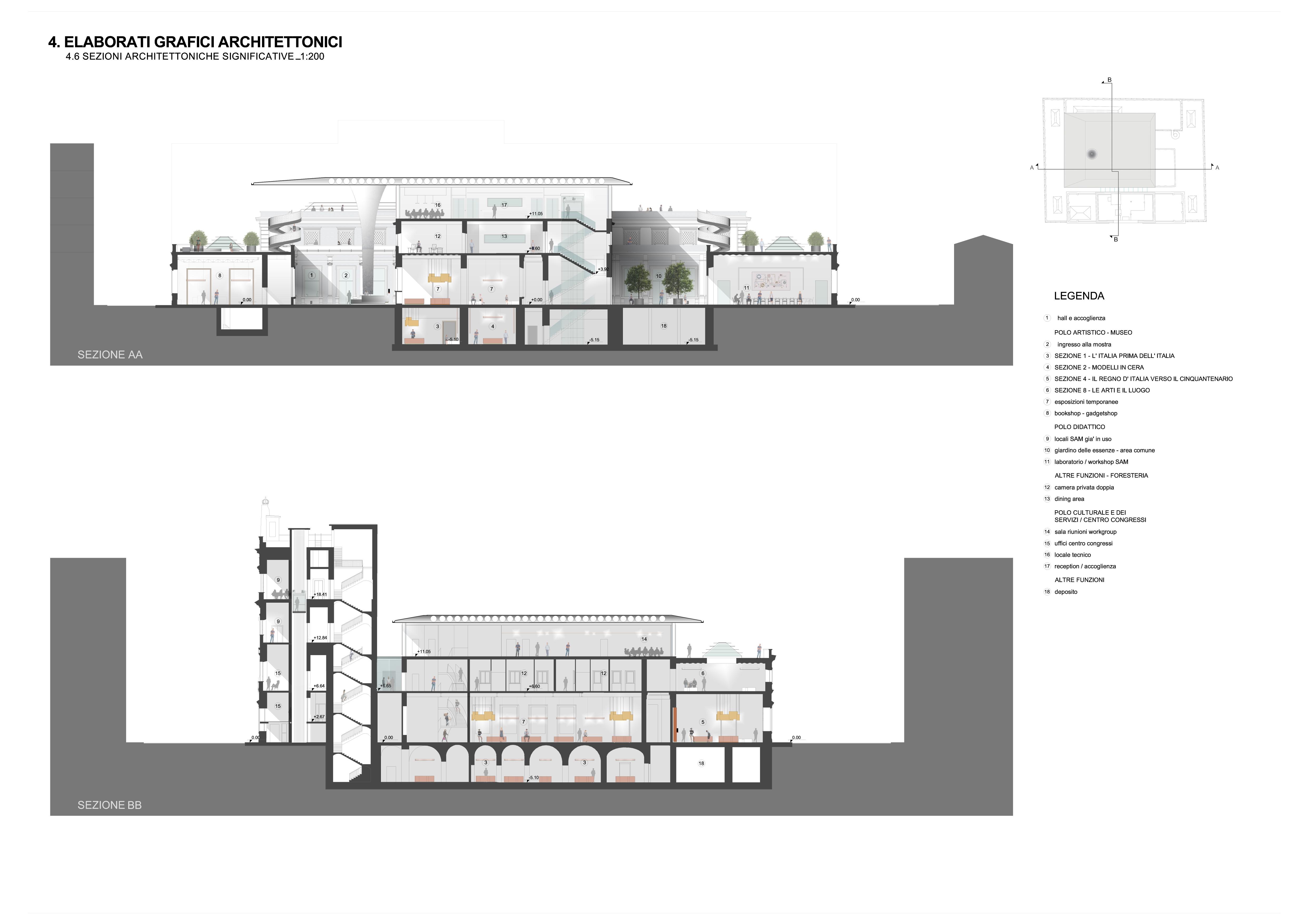 4.6 Sezioni architettoniche_pages-to-jpg-0001